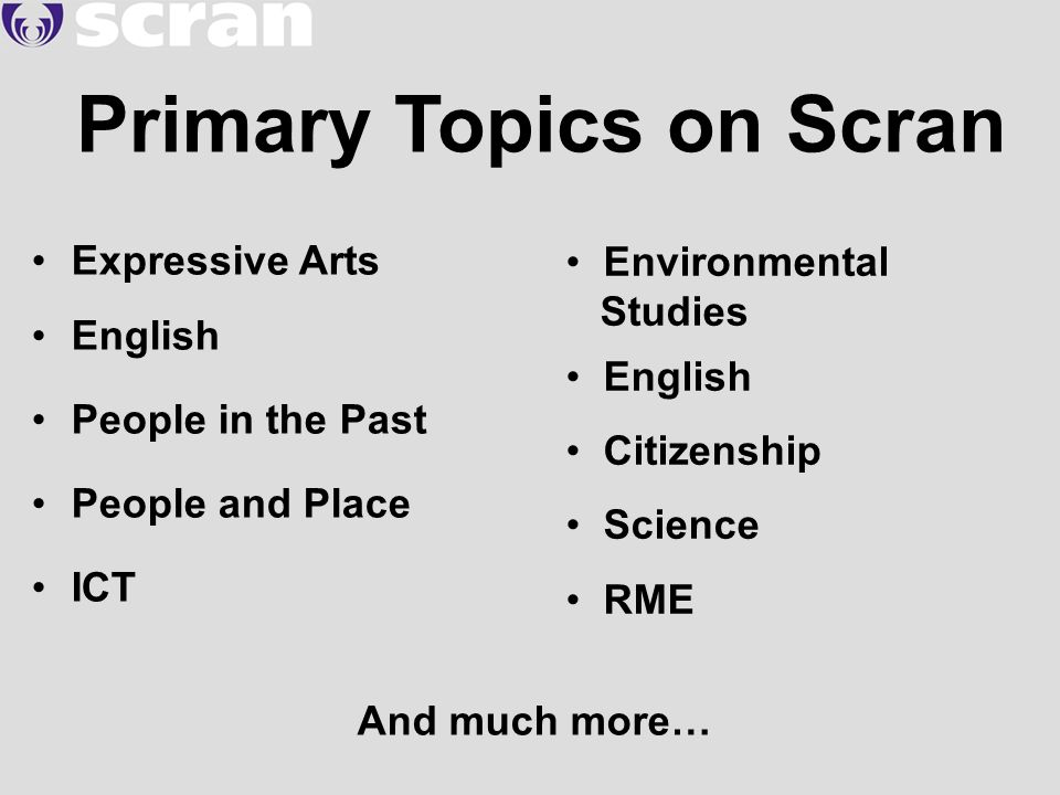 Topics of presentation in english. What-are-the-best-topics-for-a.