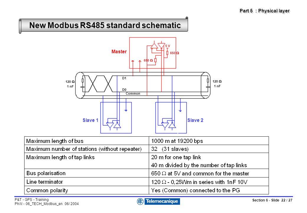 Section 6 - Slide 1 / 27 P&T - GPS - Training PhW ...