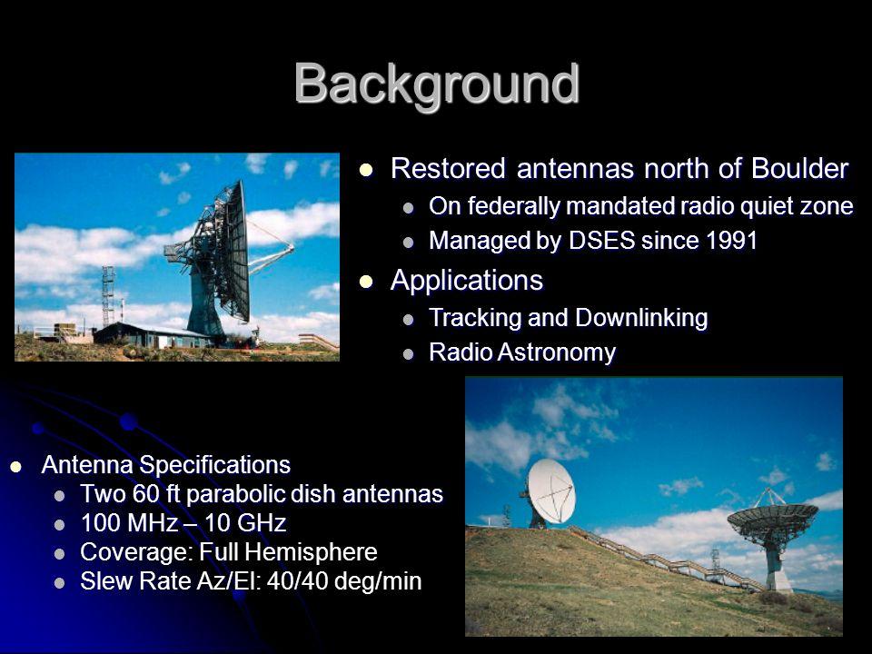 Satellite and Lunar Tracking System Antenna (SALTSA) Brandon