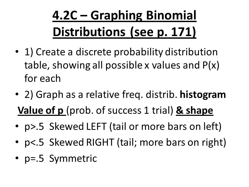4 2c Graphing Binomial Distributions See P 171 1