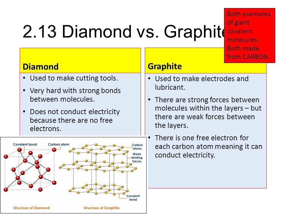 C2 topic 1 and 2 c21 mendeleev mendeleev created the periodic 18 213 urtaz Images