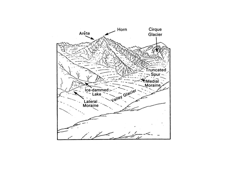 Glaciers Chapter 11 In Summerfield Permanent On Human Timescales