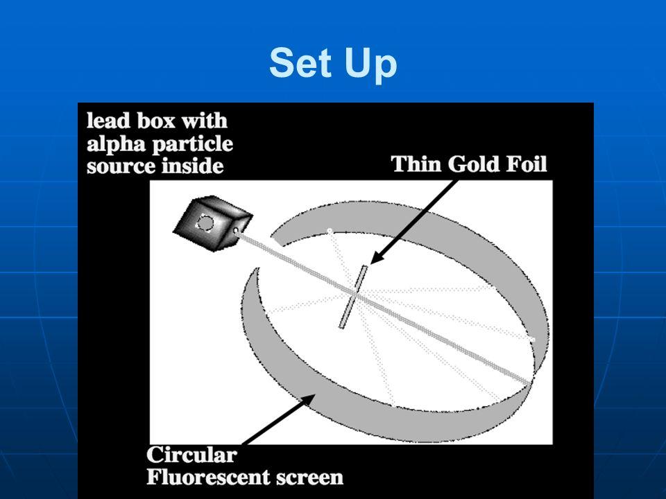 gold foil model