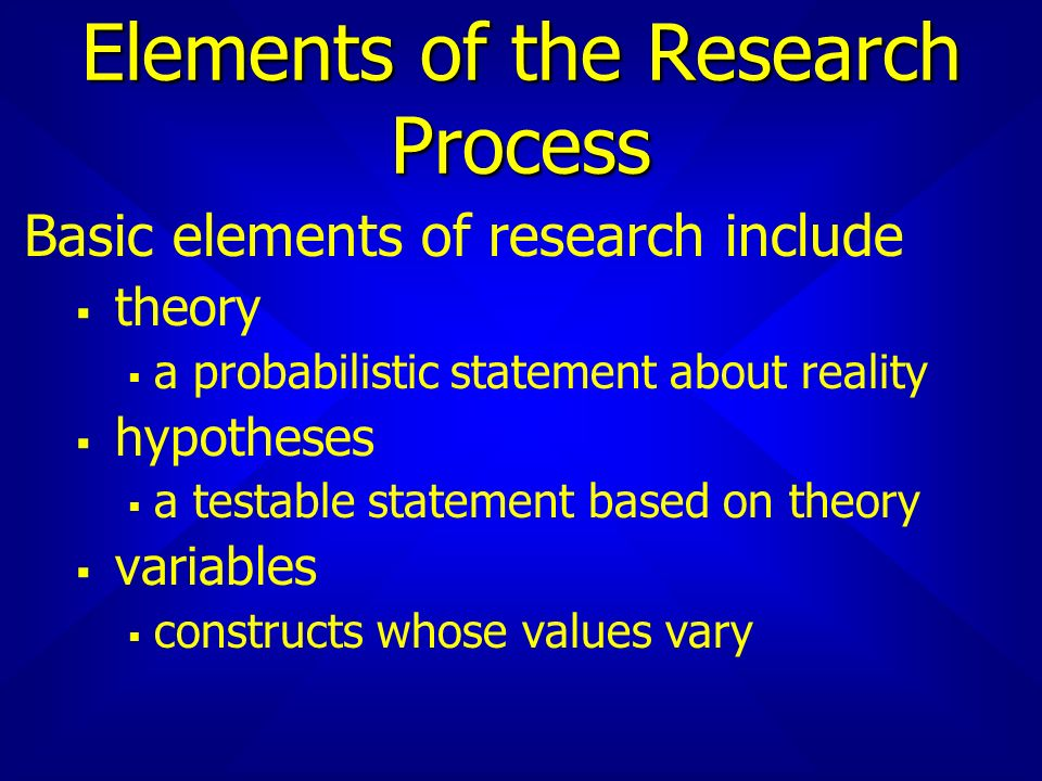 elements of research process