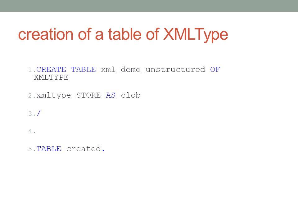 XML STORAGE AND XPATH QUERIES IN ORACLE Jiankai Wu & Joel