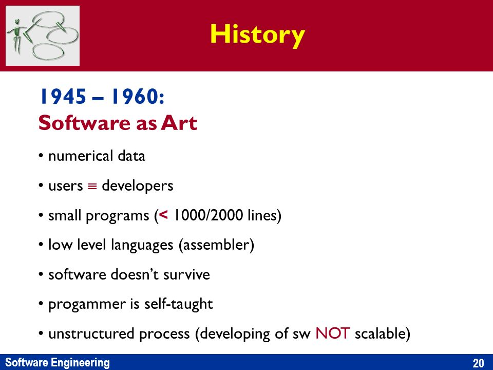 Software Engineering 1 Basic Information Lesson ppt download