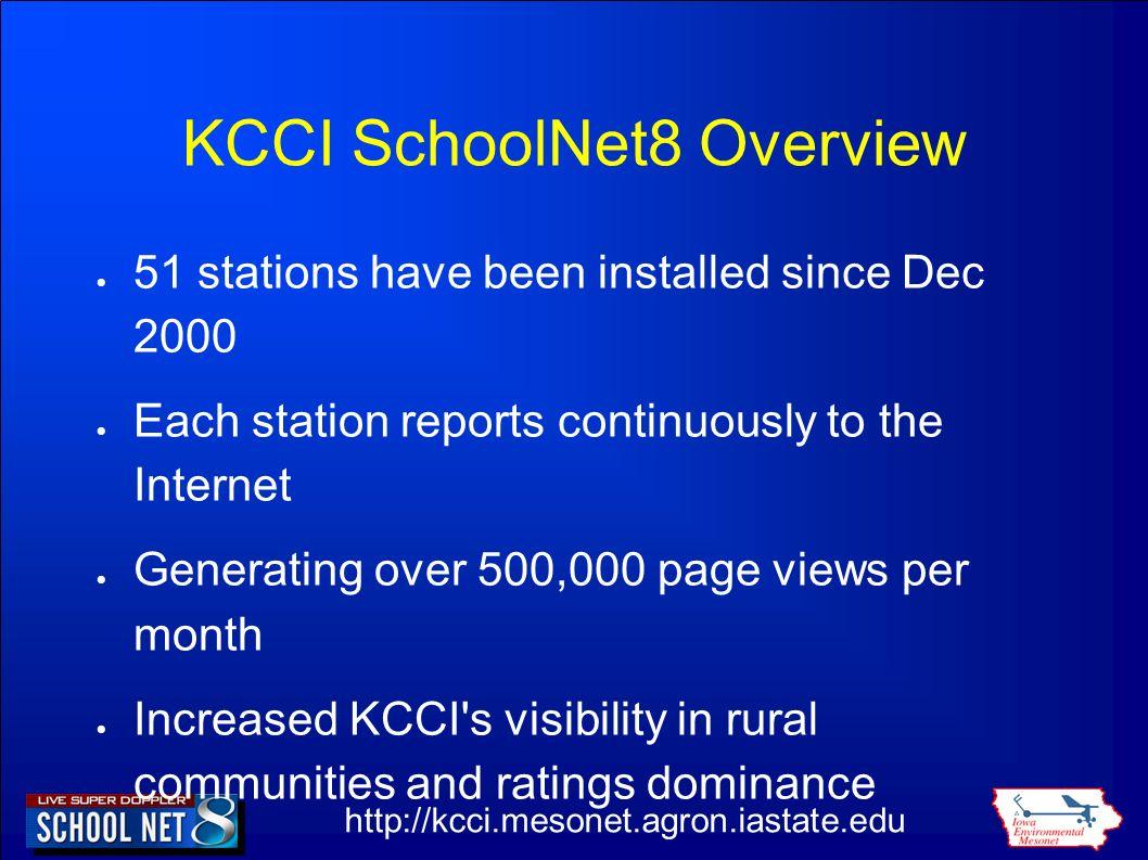 kcci live weather radar