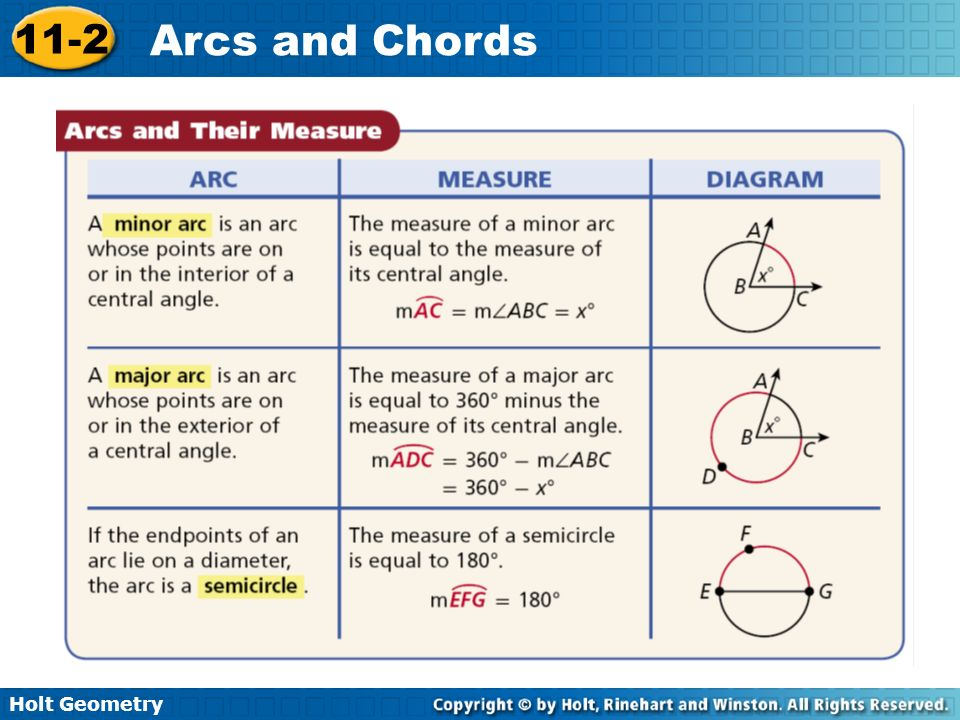 Holt Geometry 11 2 Arcs And Chords Warm Up 1 What Percent Of 60 Is