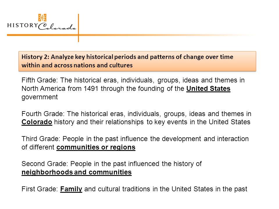 Think Like A Historian April Legg School And Teacher Programs