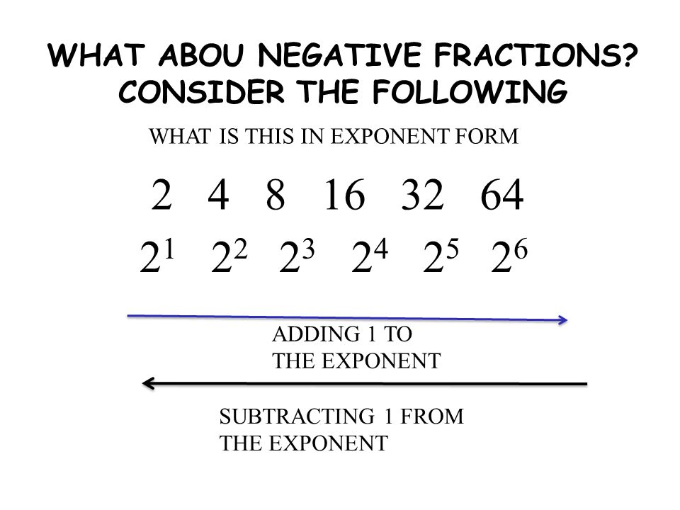 WHAT ABOU NEGATIVE FRACTIONS.