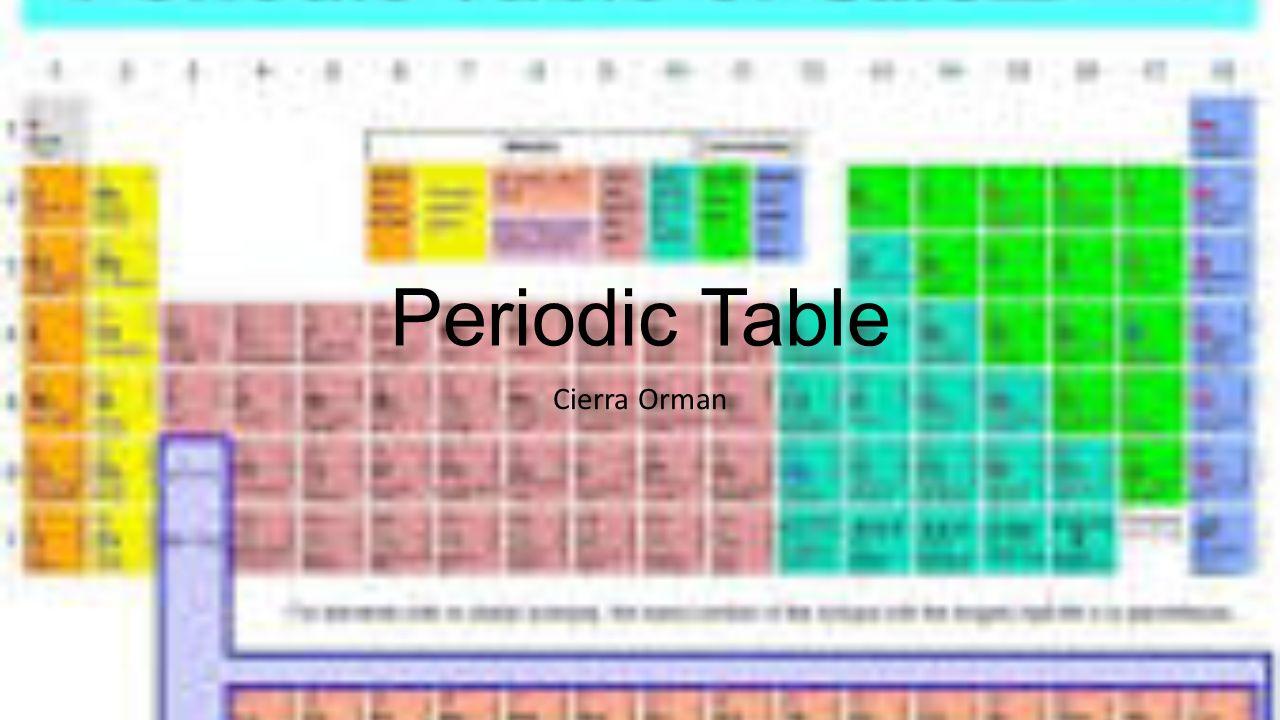 Periodic Table Cierra Orman Cerium Cerium Is A Chemical Element