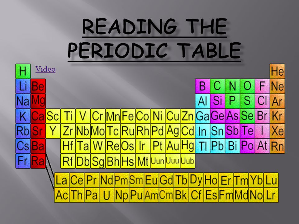 220 P 32 Periodic Table History Iq On The Pt Most Elements Are A