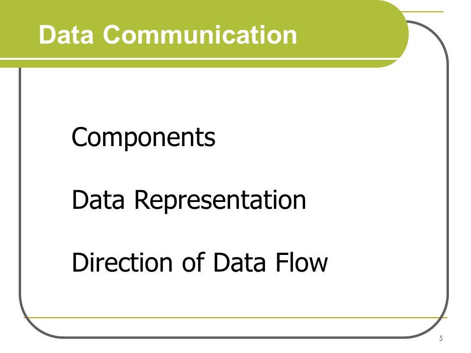1 Data Communications CS 1302 Computer Networks Unit 1