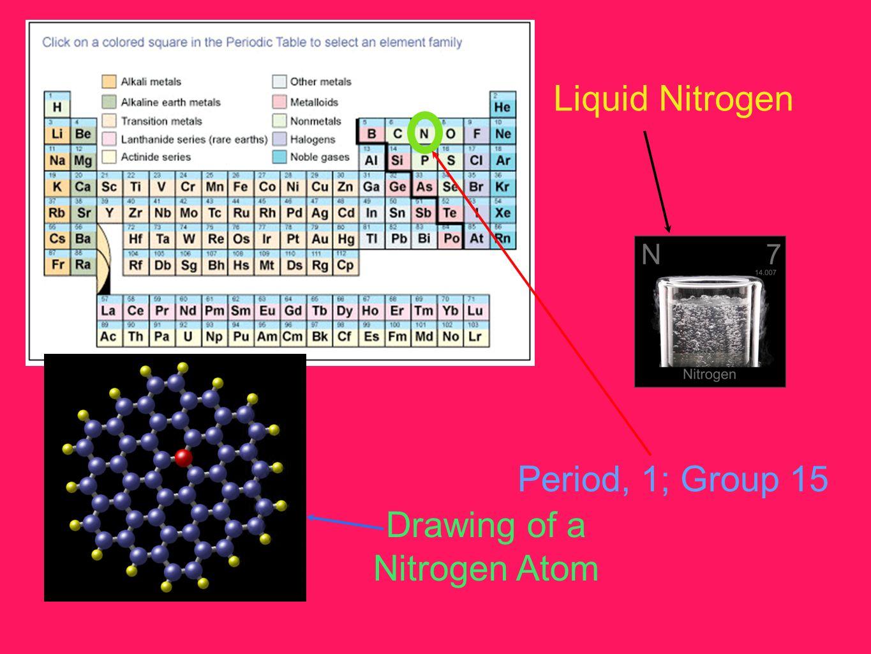 2 period 1 group 15 drawing of a nitrogen atom liquid nitrogen