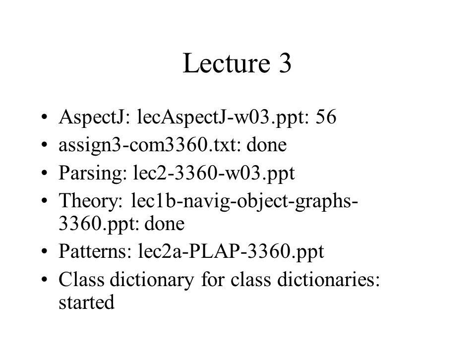 Course Progress Lecture 1 Java Data Binding Basket Example Uml