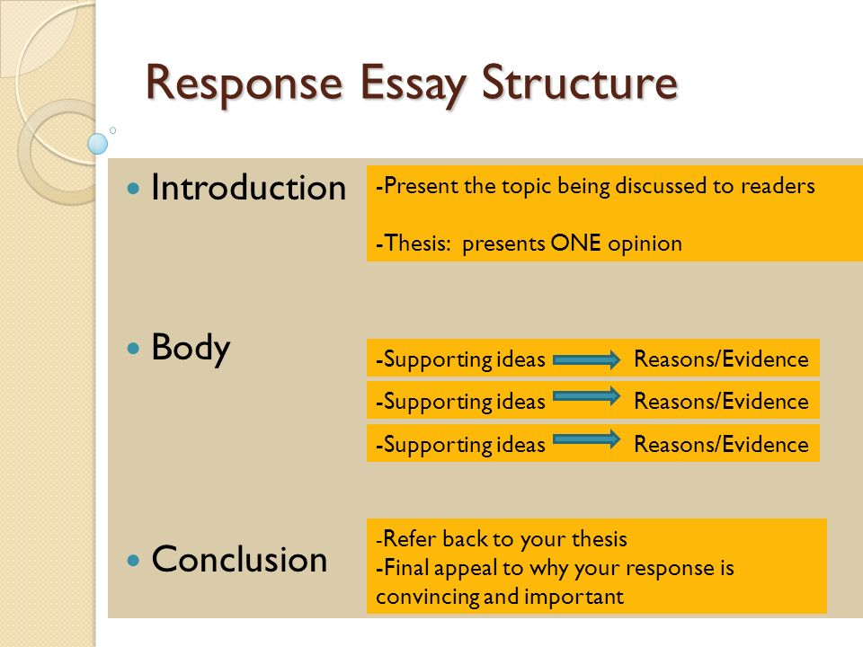 How To Make A Good Thesis Statement For An Essay  Essay Format Example For High School also Thesis Statement Persuasive Essay Responding With Evidence Making Inferences Response Essay  English Composition Essay