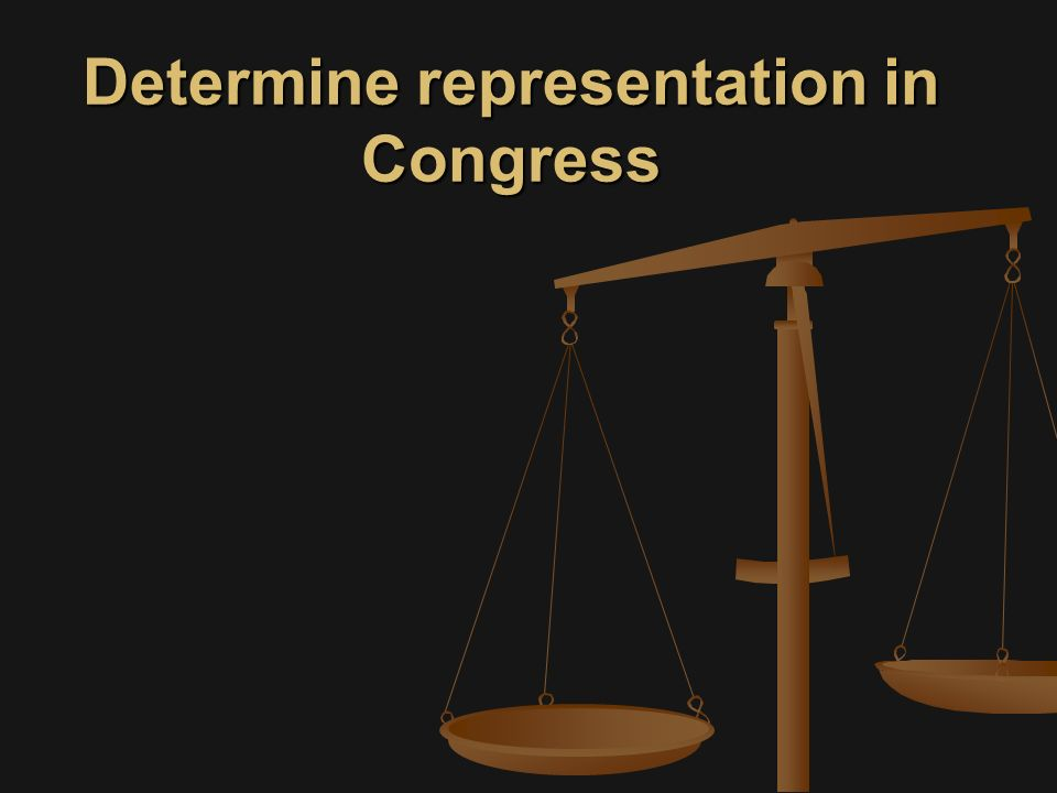 Determine representation in Congress