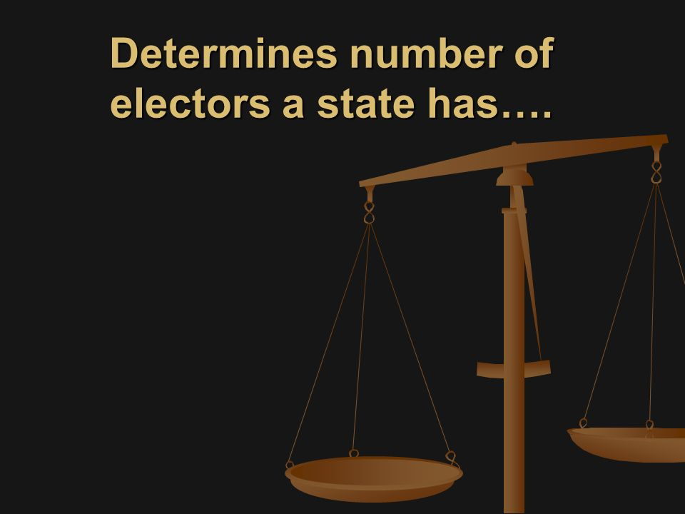 Determines number of electors a state has….
