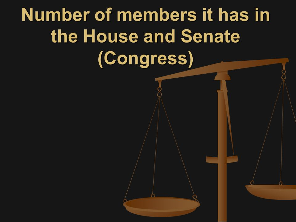 Number of members it has in the House and Senate (Congress)