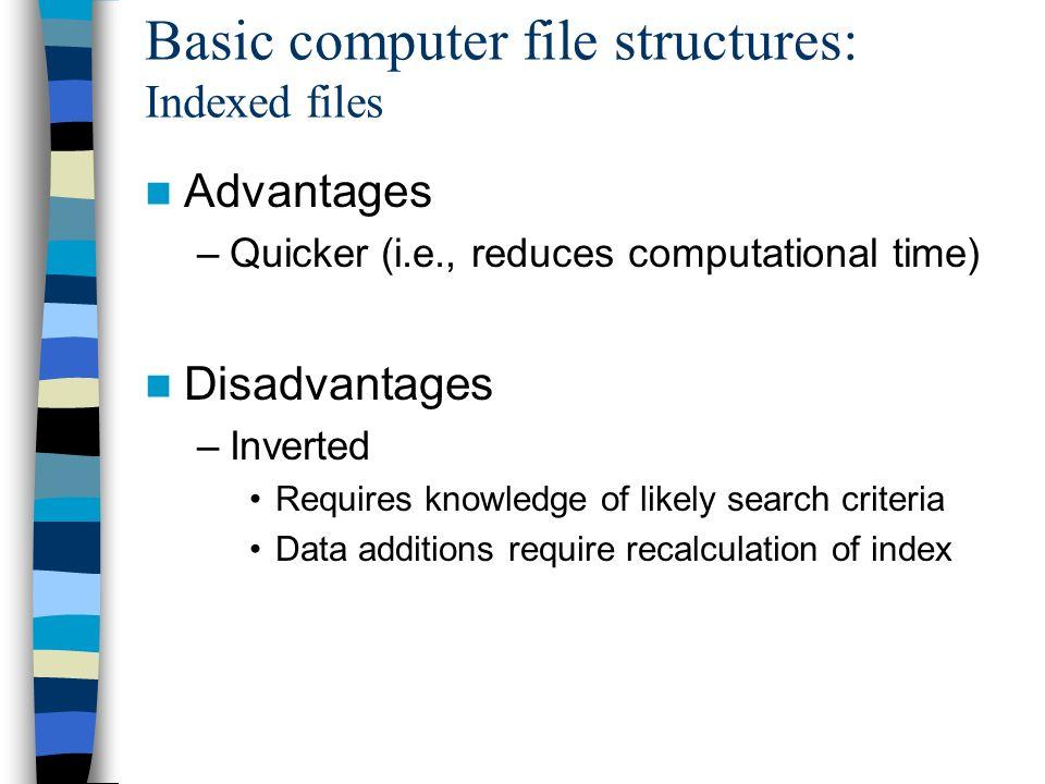 advantages of computer files