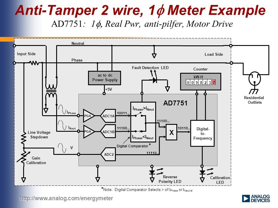 slide_3 wiring standards single phase, 2 wire 120v or 220v single phase, 3