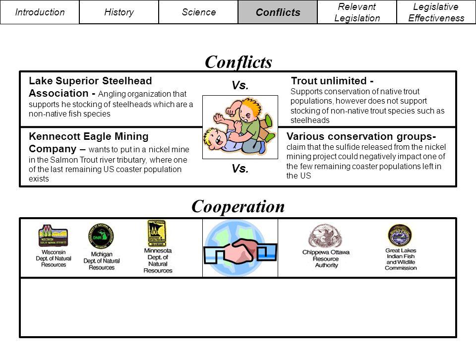 Introduction HistoryScienceConflicts Relevant Legislation