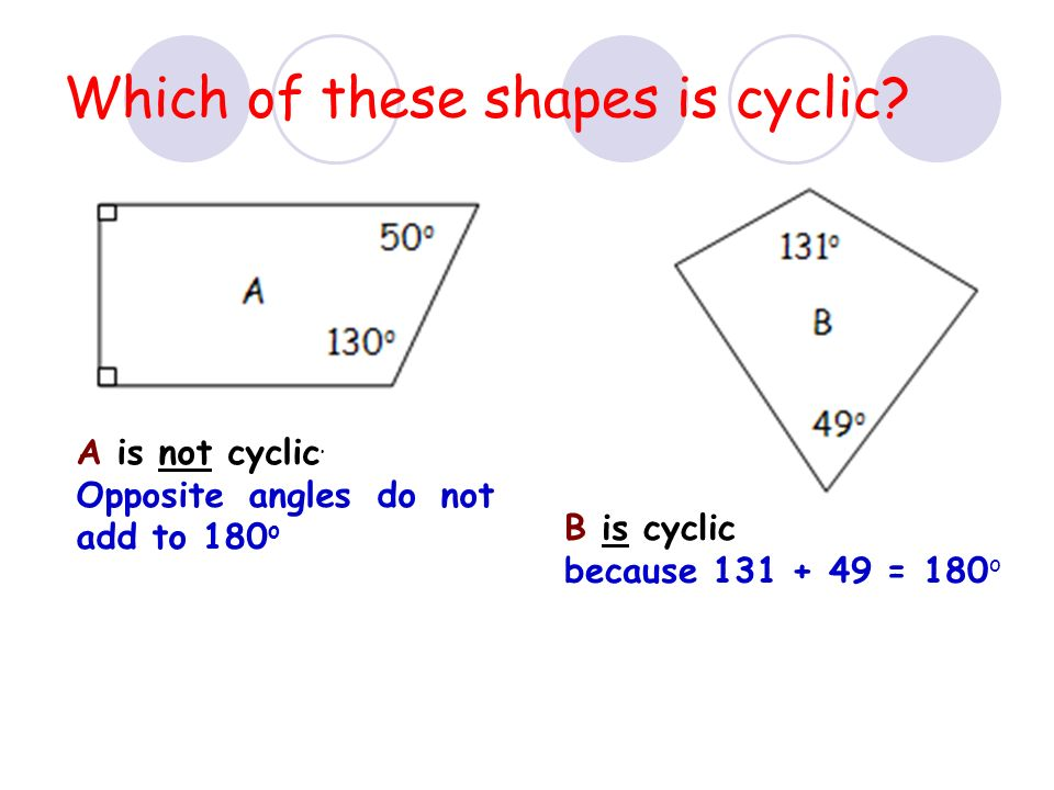 Note 7 cyclic quadrilaterals a cyclic quadrilateral has all four which of these shapes is cyclic a is not cyclic ccuart Choice Image