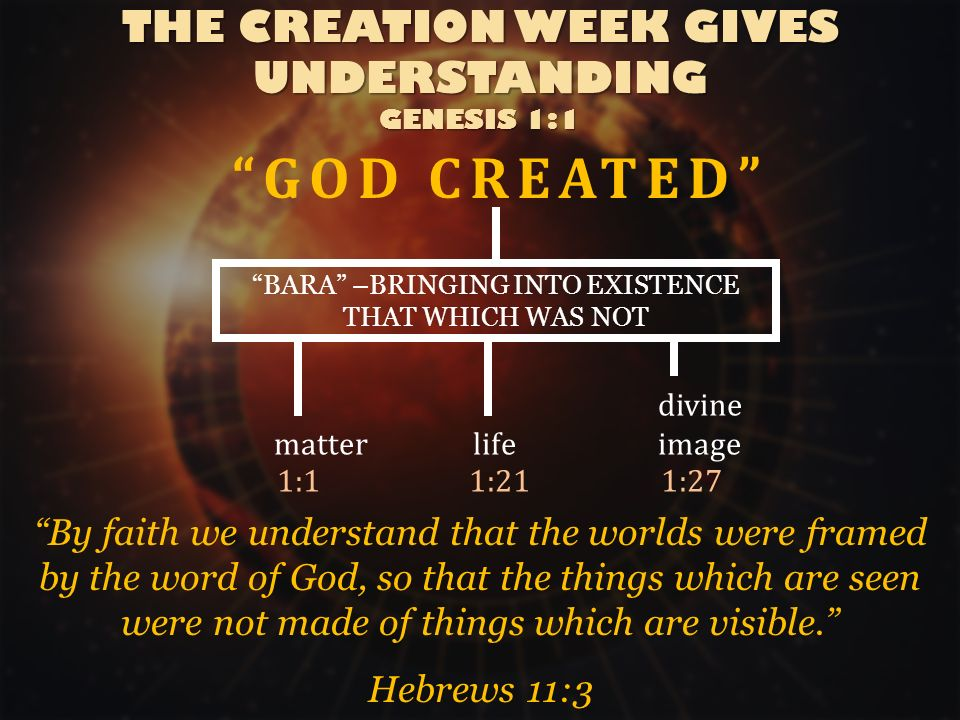 Where Does MAN\'S UNBELIEF In The Creation Week Lead? - ppt download