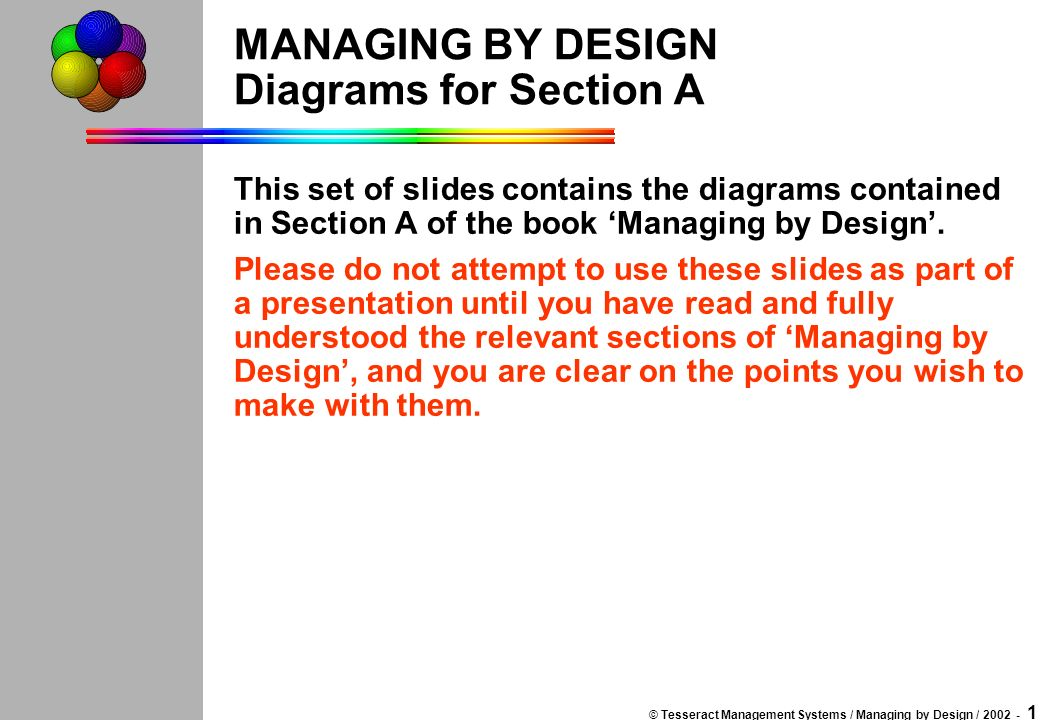 Tesseract Management Systems Managing By Design Managing By