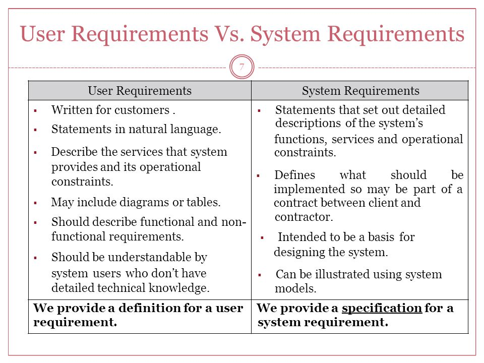 Software Engineering C H A P T E R Requirements E - User requirements