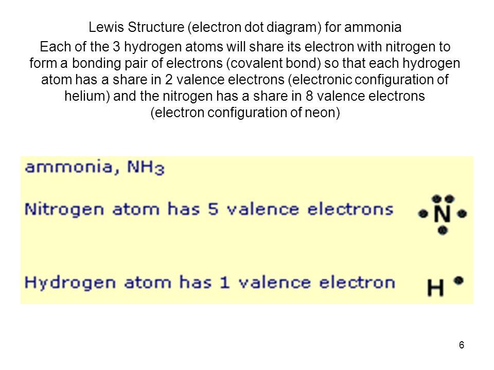 1 Electron Dot Diagrams Gn Lewis Idea Uc Berkeley Elegantly