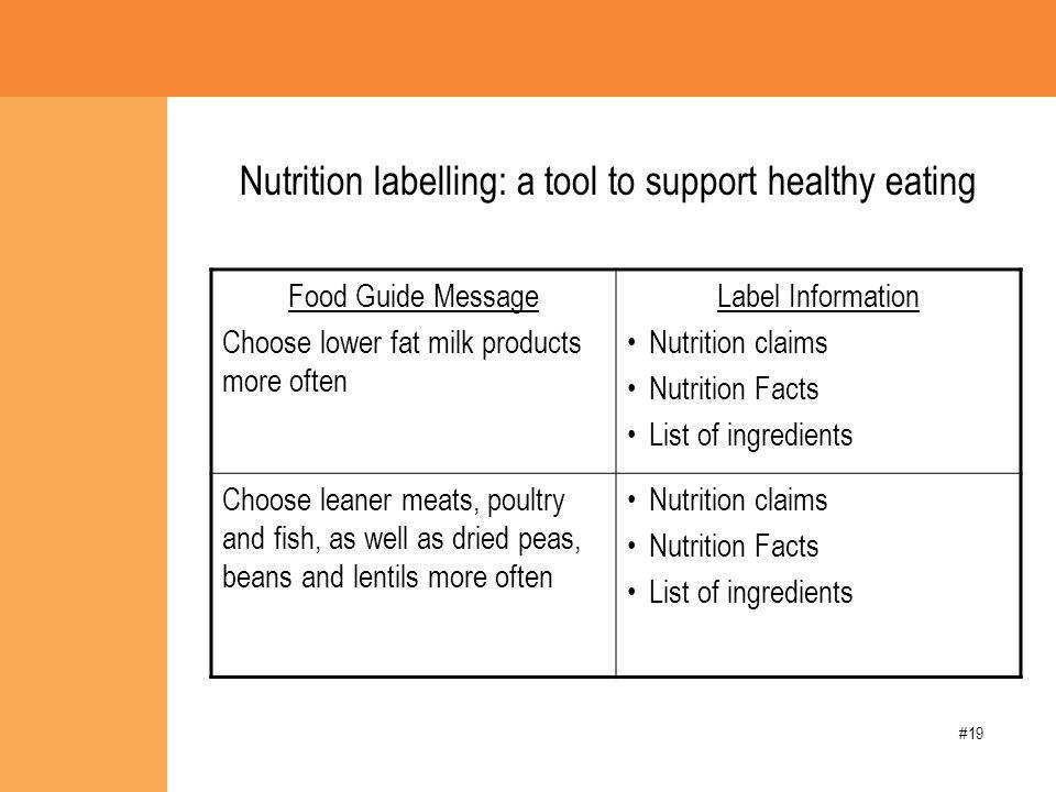 Nutrition information on food labels Core Unit  Nutrition