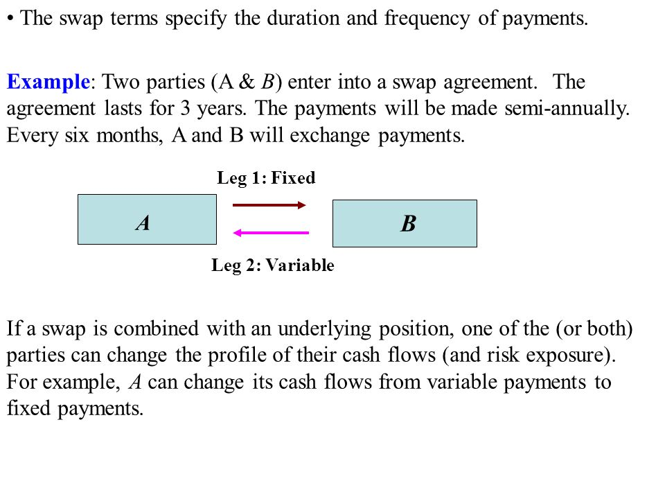 Swaps Types And Valuation Swaps Definition A Swap Is A Contract