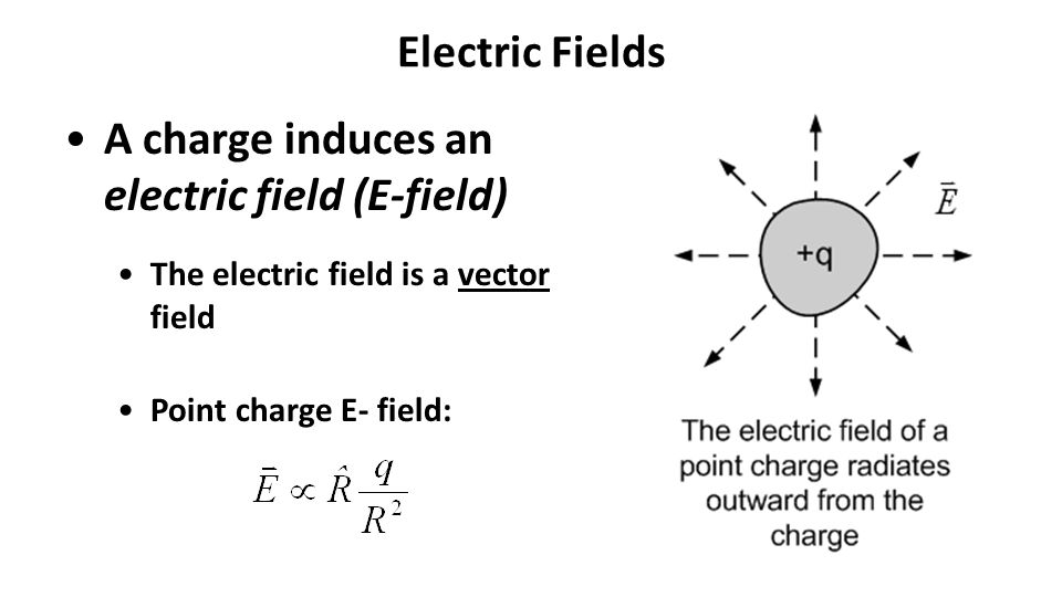 Electric Fields A charge induces an electric field (E-field) The electric field is a vector field Point charge E- field: