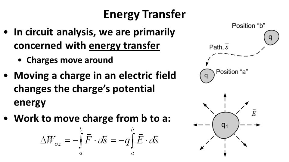 Energy Transfer In circuit analysis, we are primarily concerned with energy transfer Charges move around Moving a charge in an electric field changes the charge's potential energy Work to move charge from b to a: