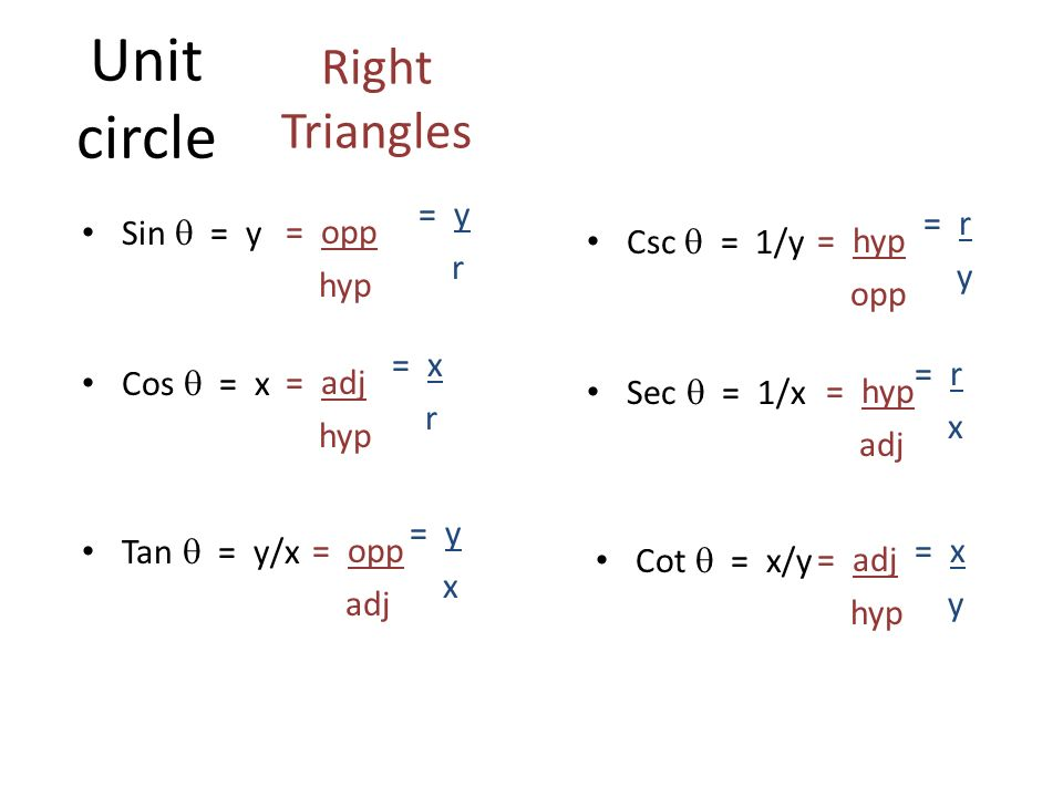 Section 14 Trigonometric Functions An Any Angle Evaluate Trig. Worksheet. Worksheet More Reference Angles At Mspartners.co