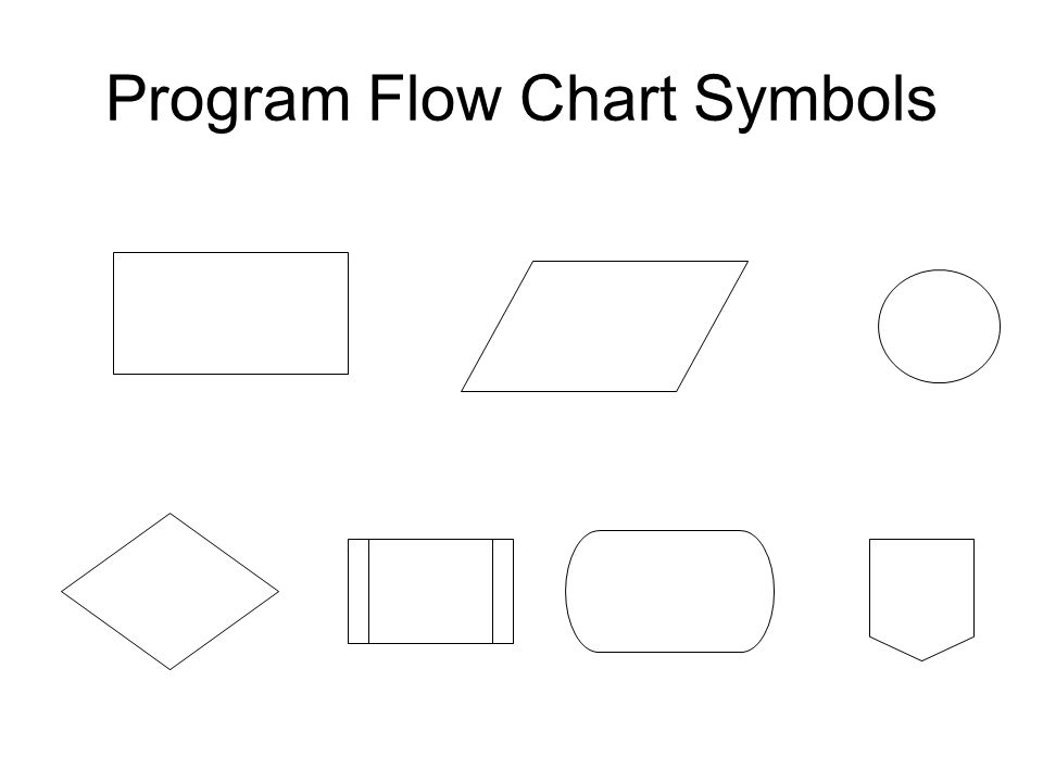 Introduction To Flow Chart It Is Pictorial Representation Of Process