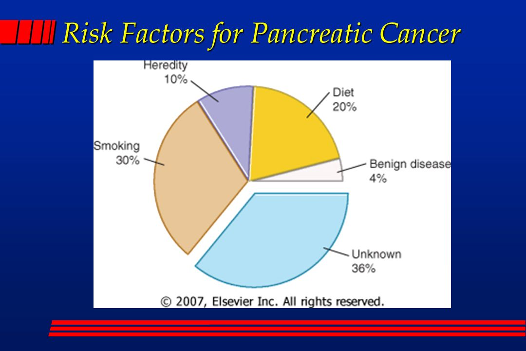Pancreatic Cancer L  Okolicsanyi G  Morana Pancreas Cancer l