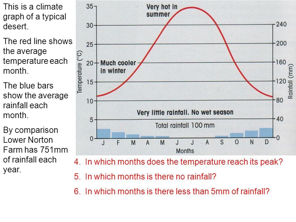 sahara desert heat diagram wire diagram database Live in the Sahara Desert Ant That the Silver