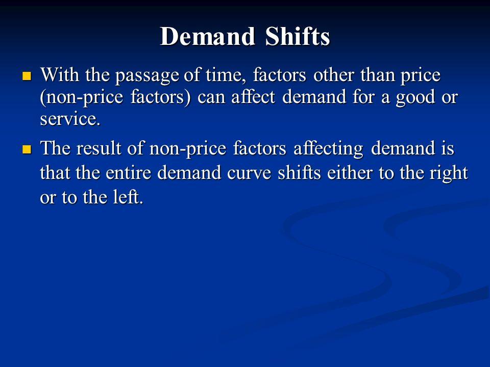 non price factors affecting demand