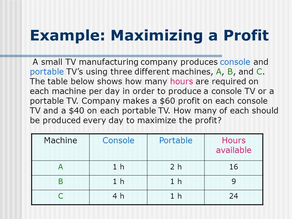 examples of profit maximization companies