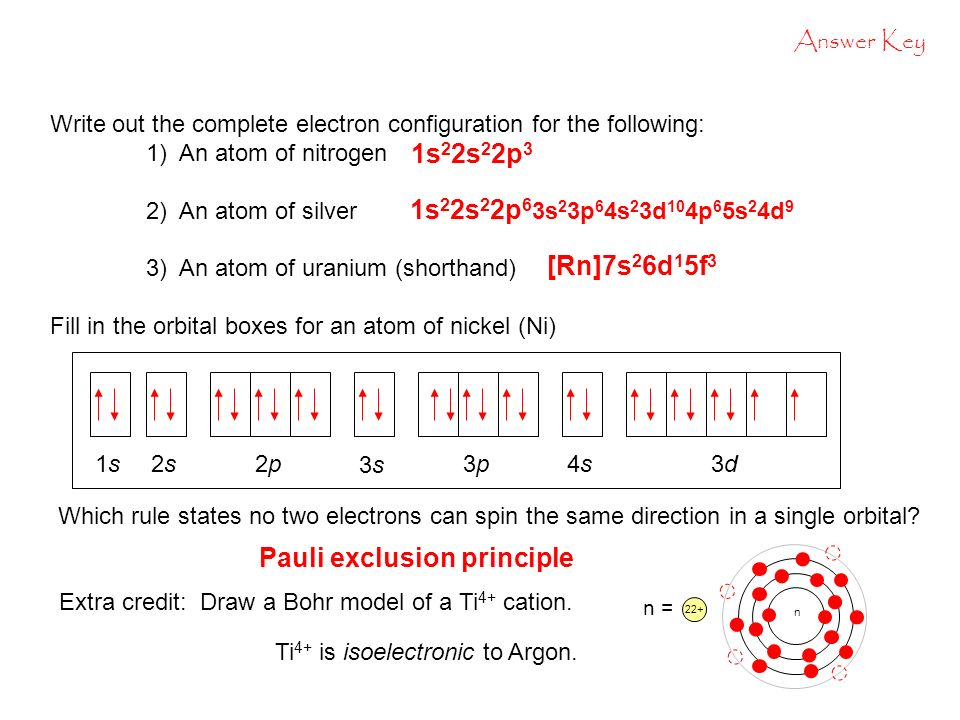 Orbital Diagram For Ti4 Ion Electrical Work Wiring Diagram