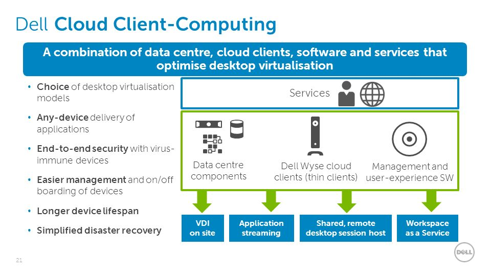 Dell Client Solutions for Mobility Mobility meets reality