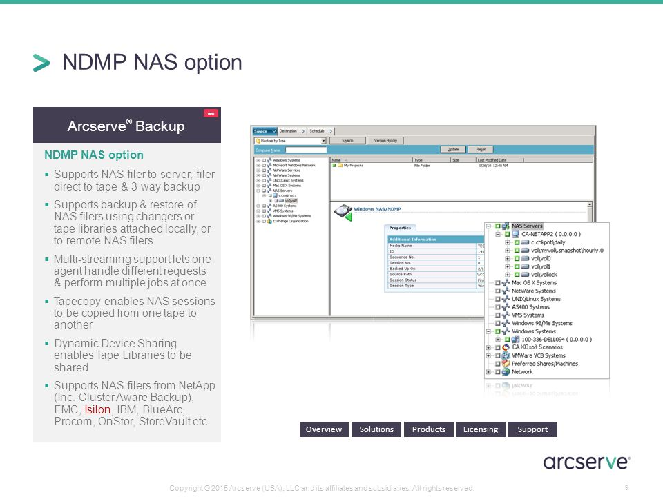 Arcserve ® Backup Enterprise-class protection for small