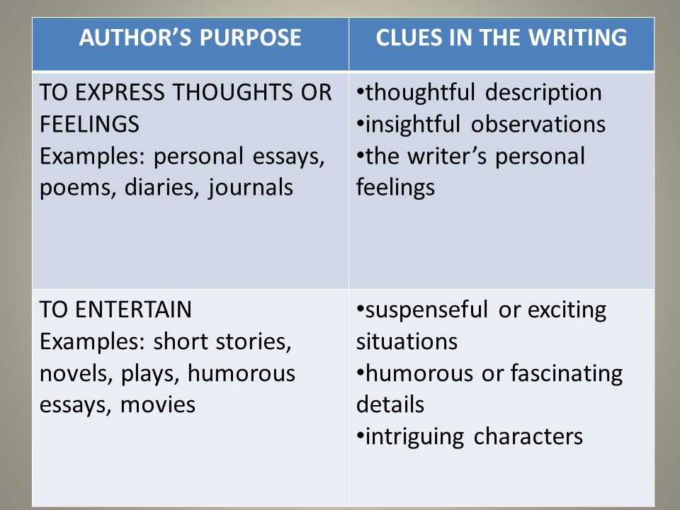 the author essay Author's purpose is to inform, the reader should expect straightforward diction on the other hand, if the author's purpose is to entertain, the readers will likely encounter words used in ironic.