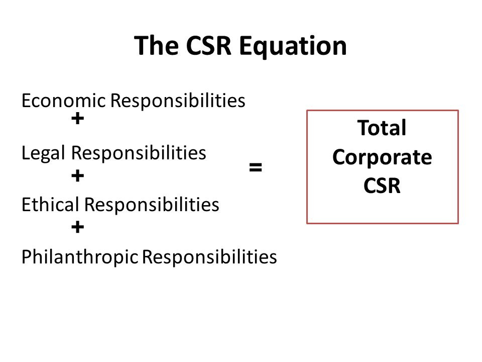 csr codes essay Critical reflection on corporate social responsibility projects accounting essay and do not necessarily reflect the views of uk essays the aim of this paper is to provide a critical reflection considering the ethical point of view of the csr projects which companies are increasingly launching with the global emerging trend of corporate social responsibility in the business world today.