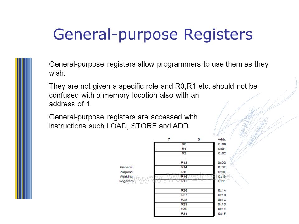 Computer Systems Registers Starter Discuss In Pairs The