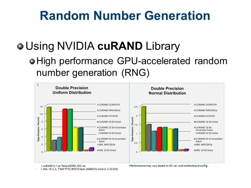 ARCHES: GPU Ray Tracing I Motivation – Emergence of
