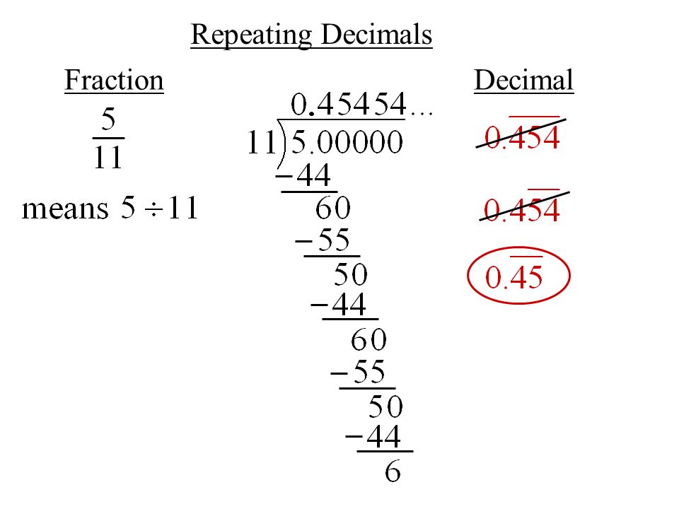 Repeating Decimals FractionDecimal