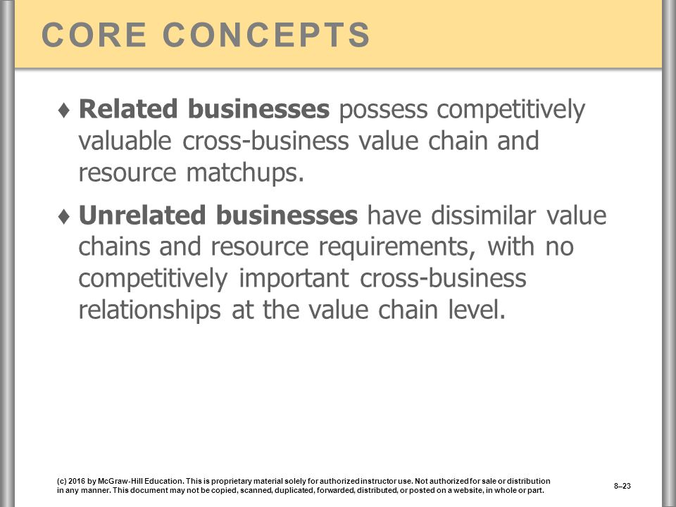 CORE CONCEPTS ♦ Related businesses possess competitively valuable cross-business value chain and resource matchups.